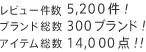 レビュー件数 5,200件! ブランド総数 300ブランド! アイテム総数 14,000点!!