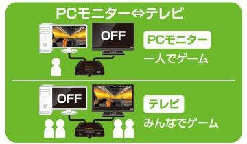></p><p>ご家庭ではゲーム機等にテレビとPCモニターを接続して、2台同時に出力することができます</p></div></div><h3>HDR映像</h3><p><img src=