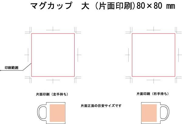 マグカップ大サイズ・片面用テンプレート