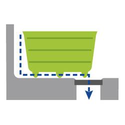 シリコン製洗い桶脚の部分の水の流れ
