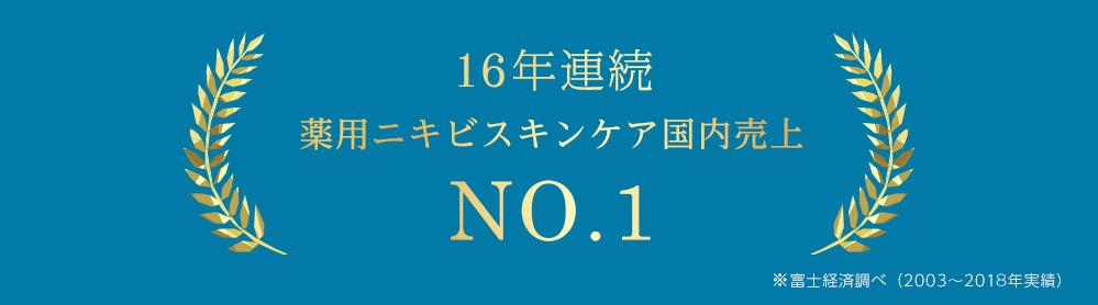 プロアクティブは15年連続薬用ニキビスキンケア国内売上No.1