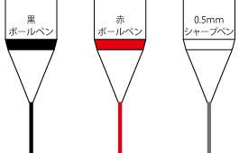 インク種類