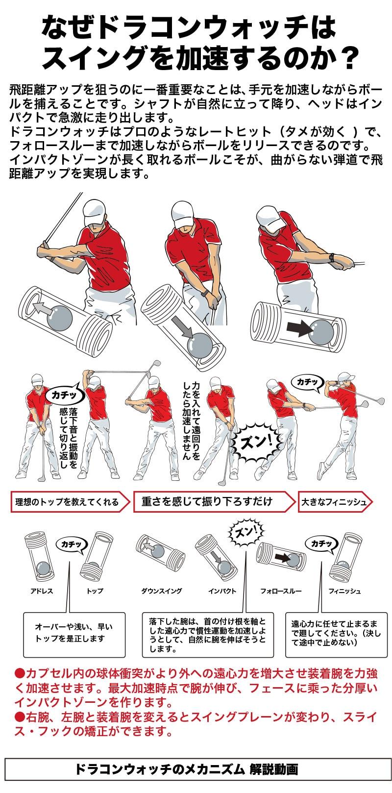 ゴルフスイング加速のメカニズム