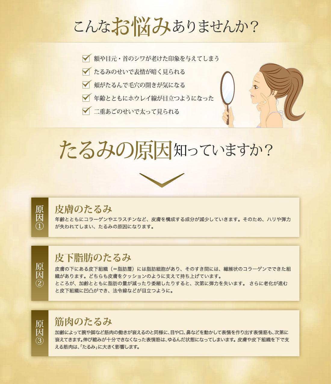 たるみの原因は皮膚、皮下脂肪、筋肉のたるみが原因
