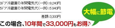 10年間で33,000円もお得♪