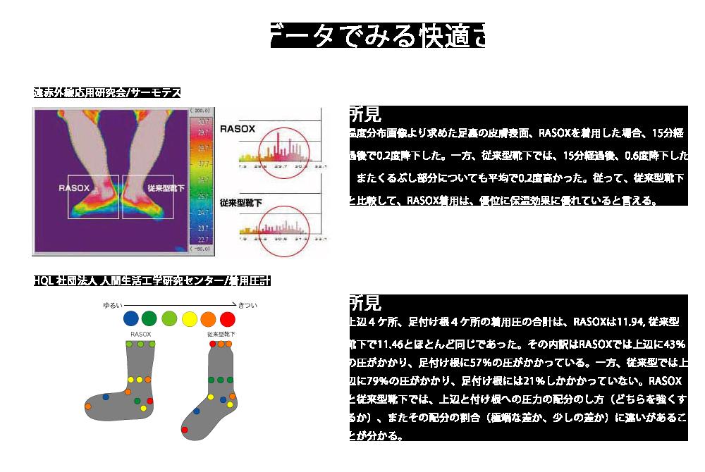 rasox-images