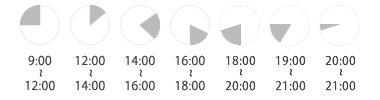 ������˾������ 9:00-12:00 12:00-14:00 14:00-16:00 16:00-18:00 18:00-21:00