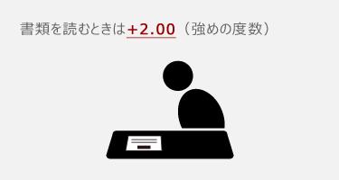 書類を読むときは+2.00(強めの度数)