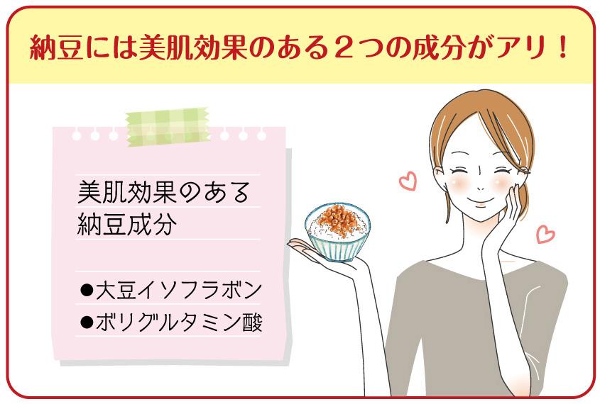 納豆には美肌効果のある2つの成分がアリ