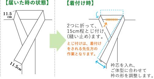 半衿の説明