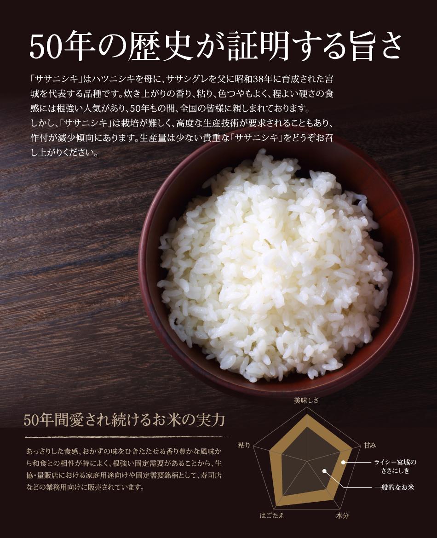 米,10kg,ササニシキ,宮城県産,送料無料,令和元年産,50年の歴史が証明する旨さ