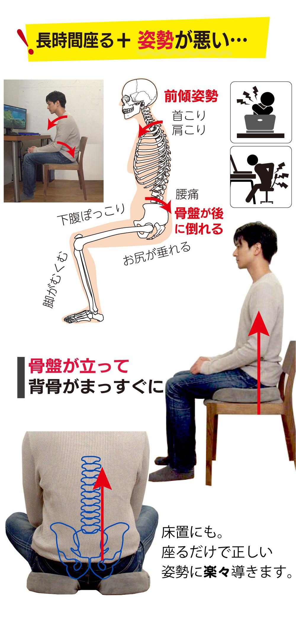 姿勢が悪いと首こり・肩こり・腰痛の原因に。骨盤矯正クッションで正しい姿勢で改善を