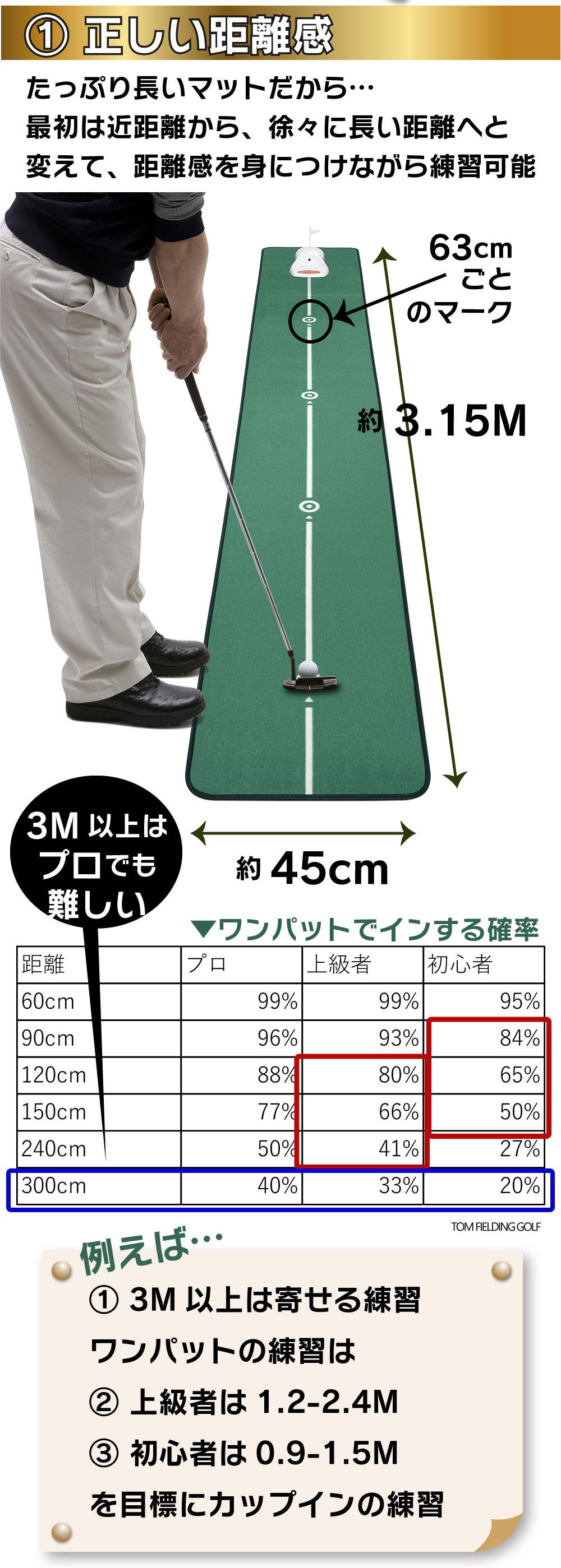 ゴルフマット パターマット