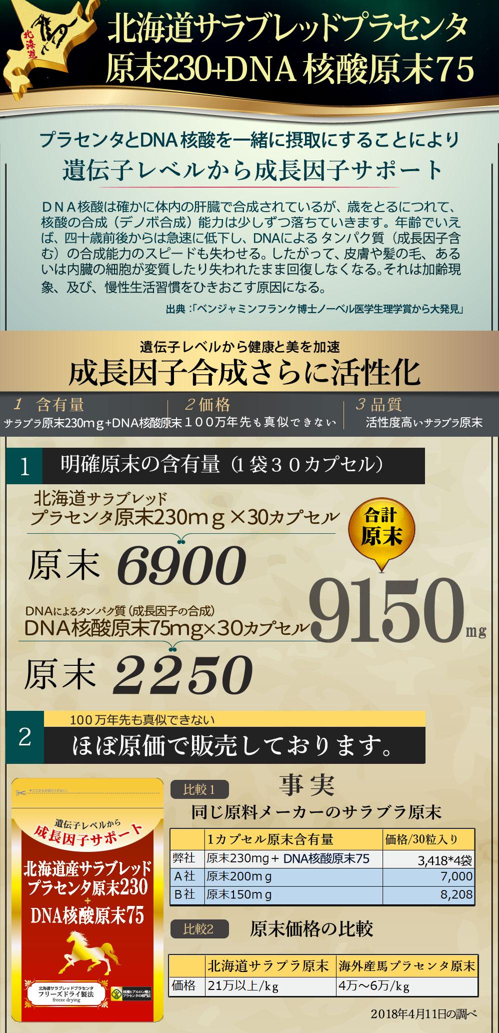 超低分子北海道サラブレッドプラセンタ原末220 価格について