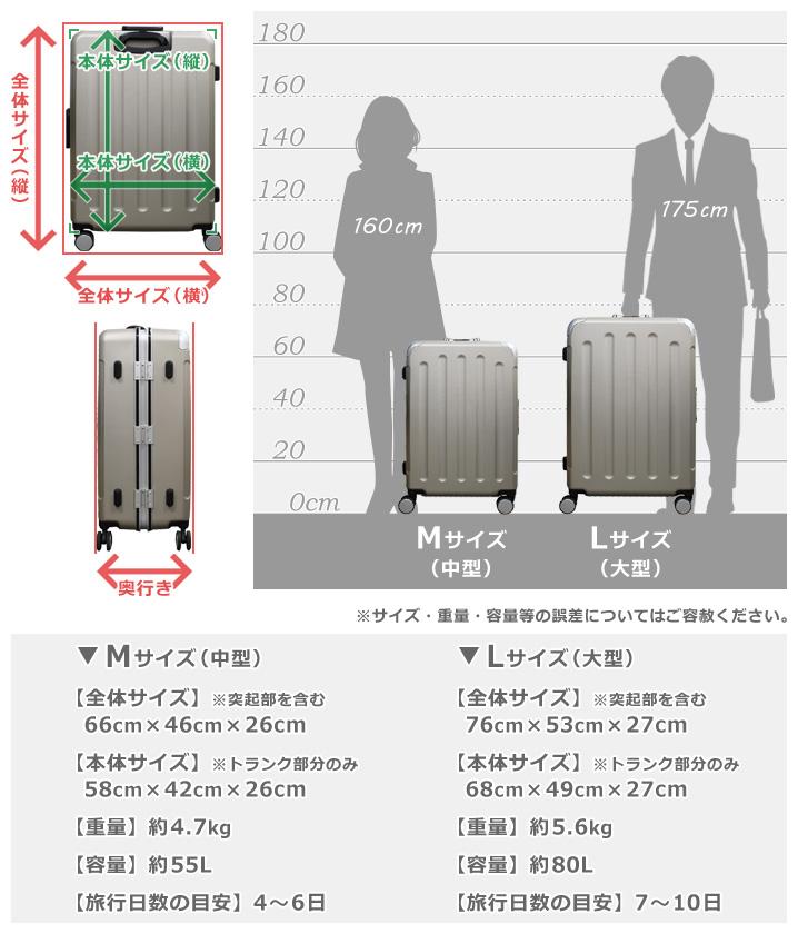 サイズ・重量・容量