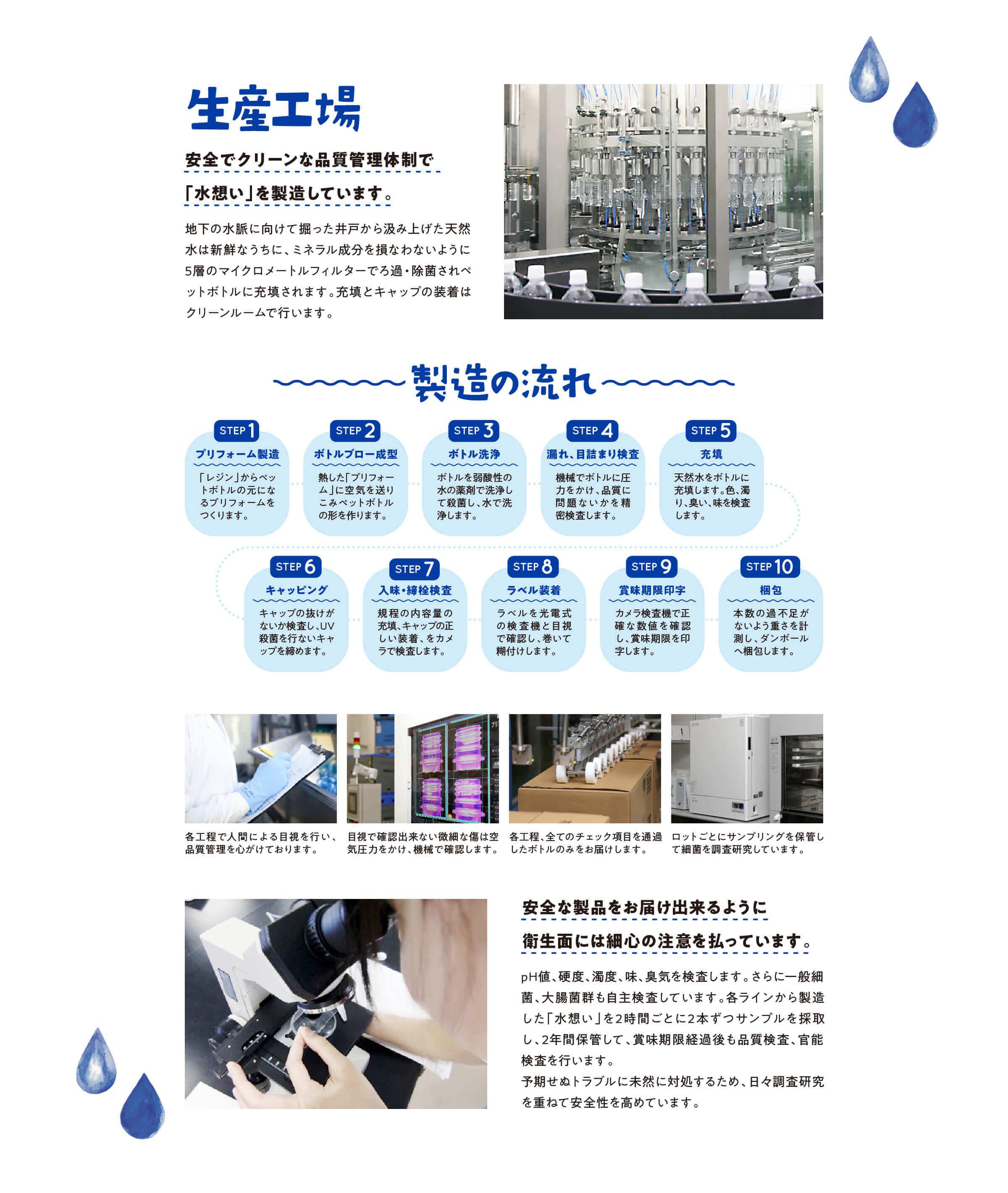 生産工場 安全でクリーンな品質管理体制で「水想い」を製造しています。