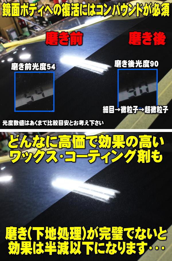 コンパウンド 研磨剤 ケーエムクリーン 艶出し 磨き 傷消し 研磨 細目 微粒子 超微粒子