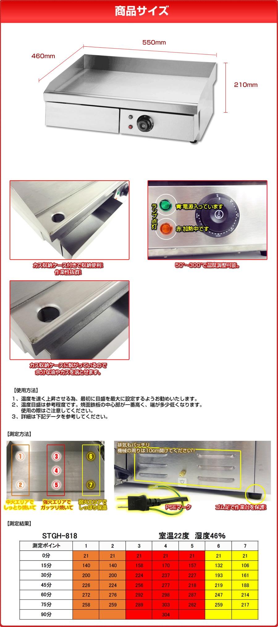 三省堂実業製電気式コンパクトグリル