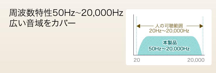 周波数特性50Hz〜20,000Hz広い音域をカバー