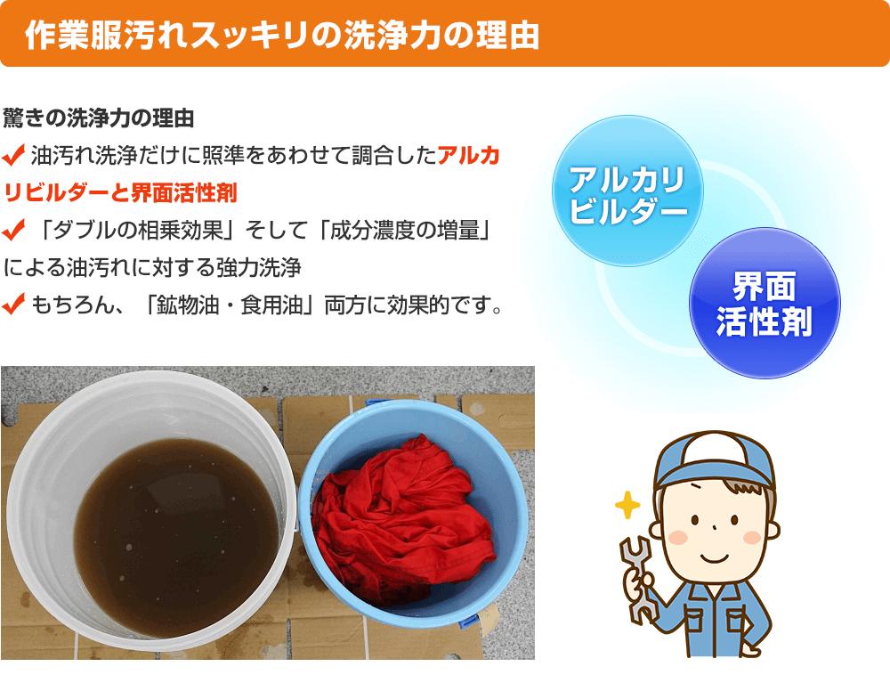 【作業着・作業服洗剤】作業服スッキリ(グリス・エンジンオイル・機械油など)