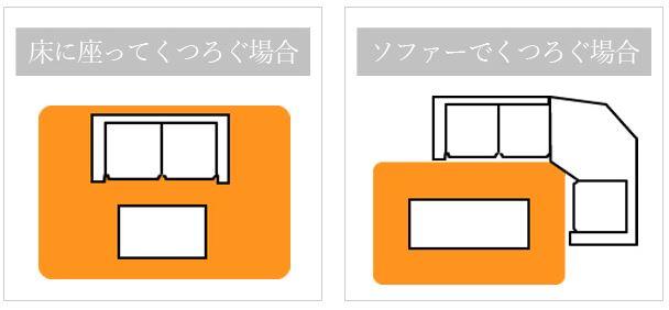 ルームサイズ使用例