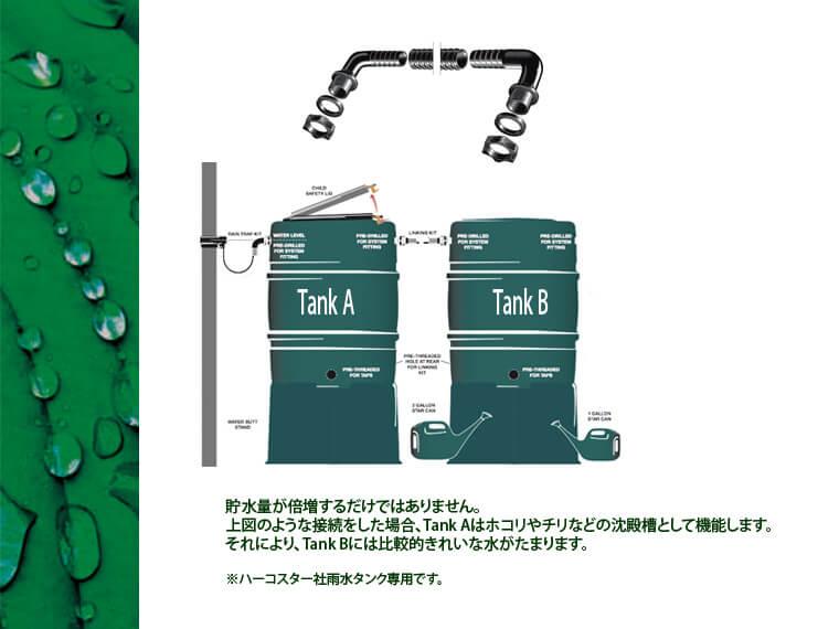 ハーコスター製雨水タンク連結用リンキングキット