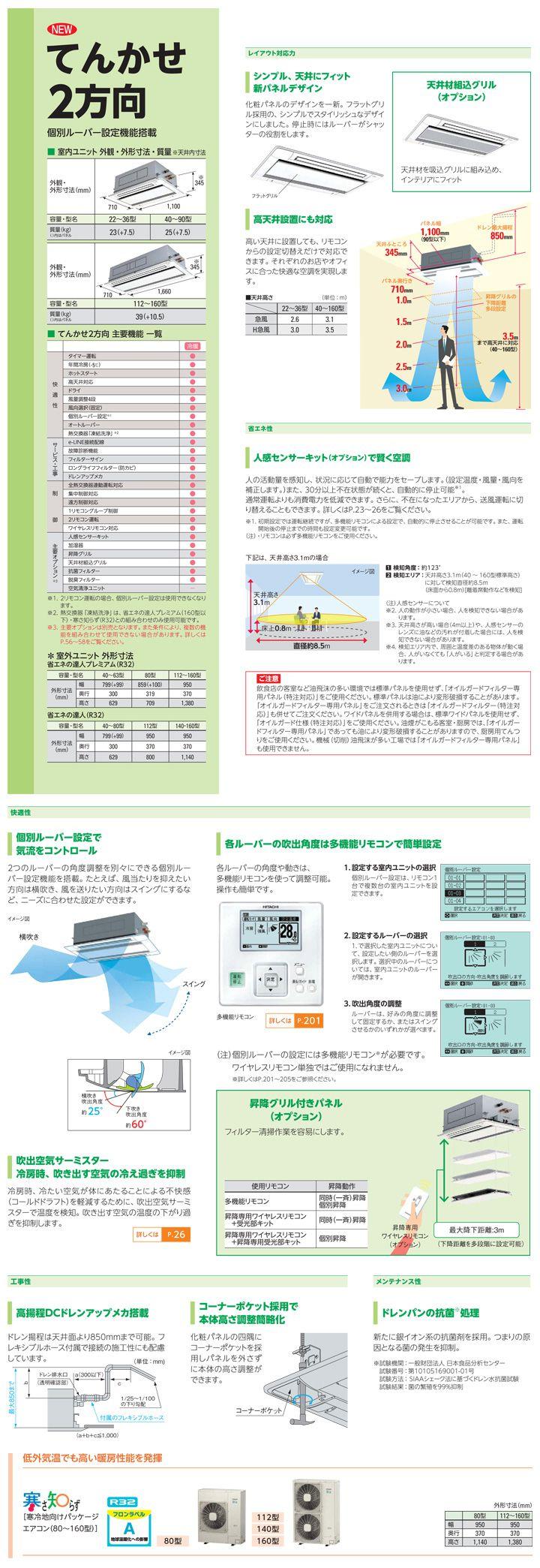 RCID-GP160RHNGカタログ