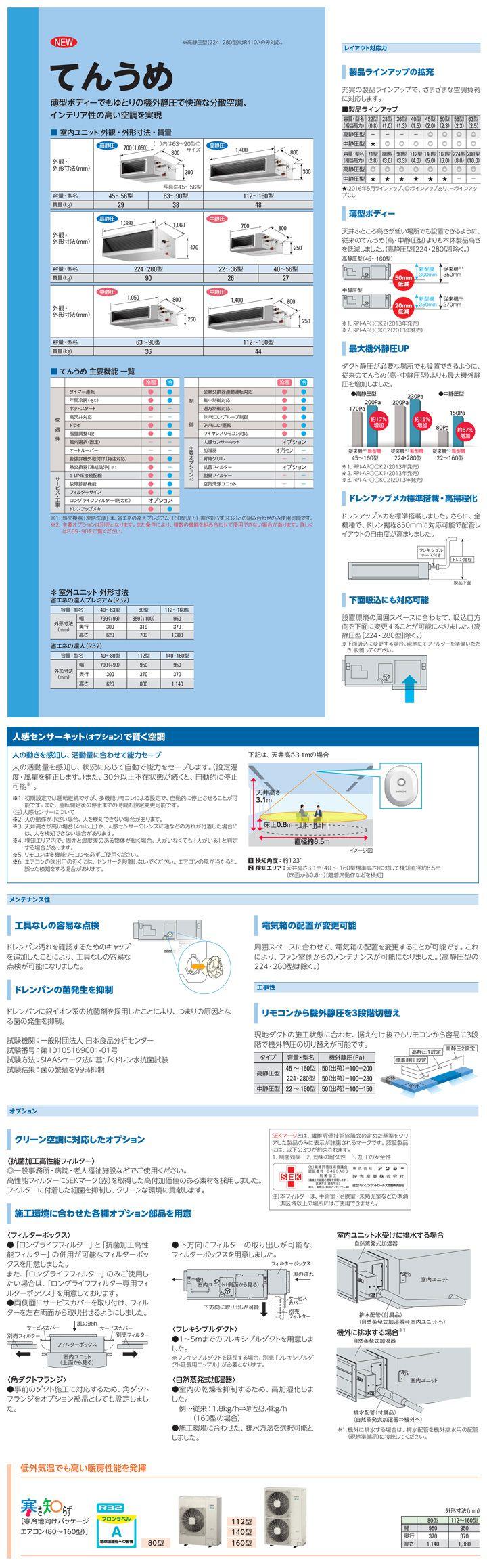 RPI-GP160RHNGカタログ