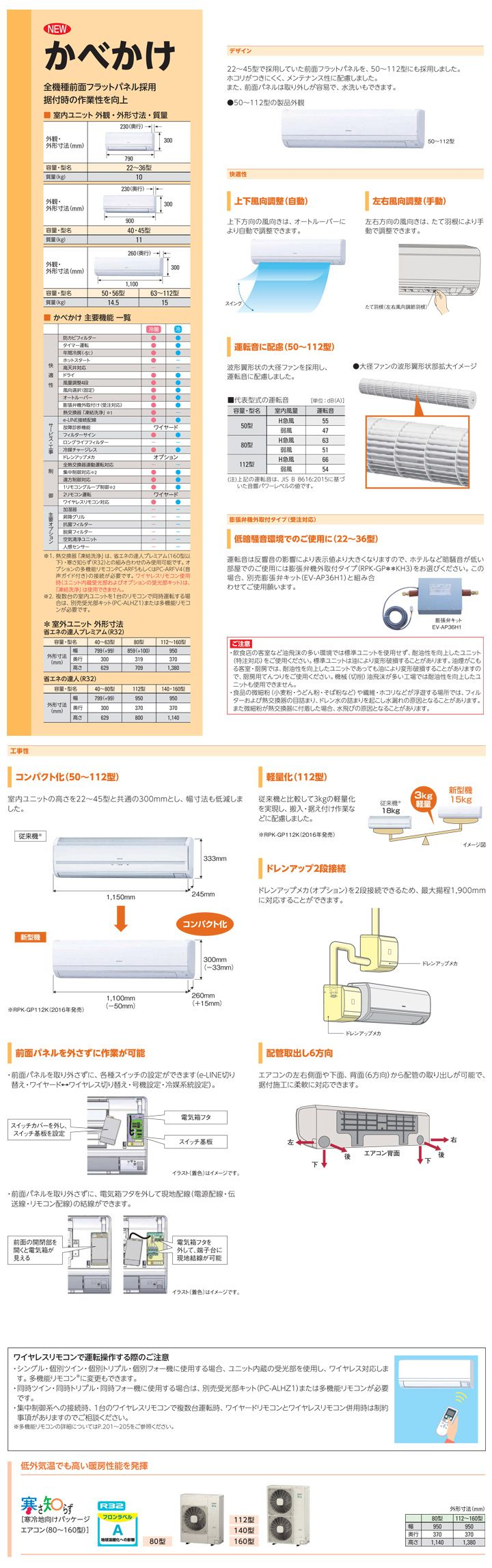 RPK-GP160RHNGカタログ