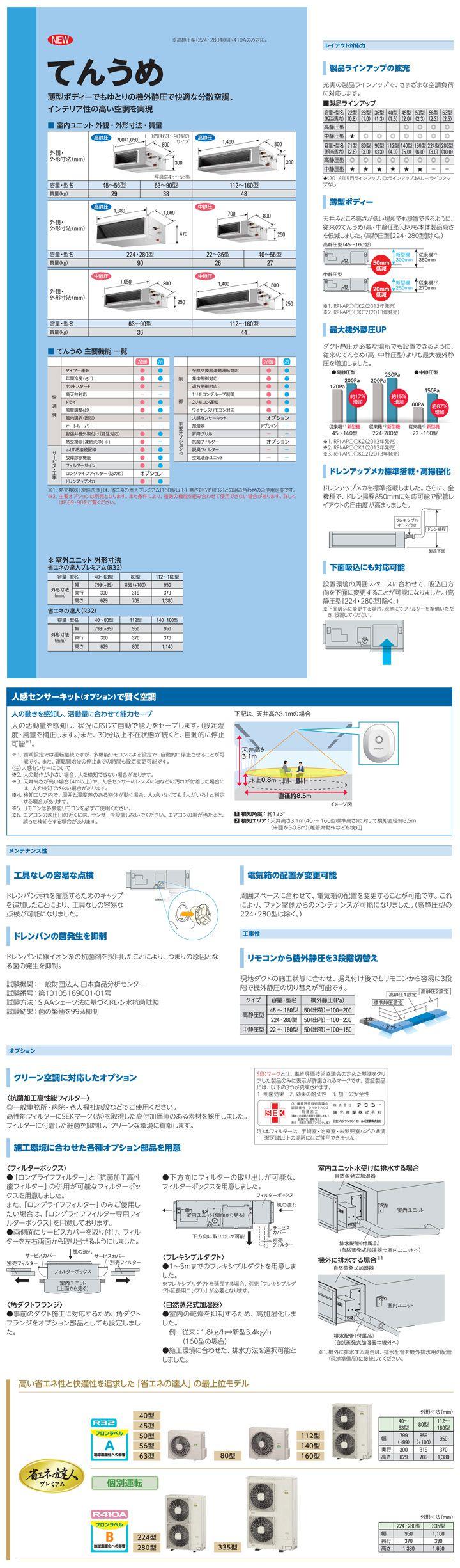RPI-AP280GHGC4カタログ