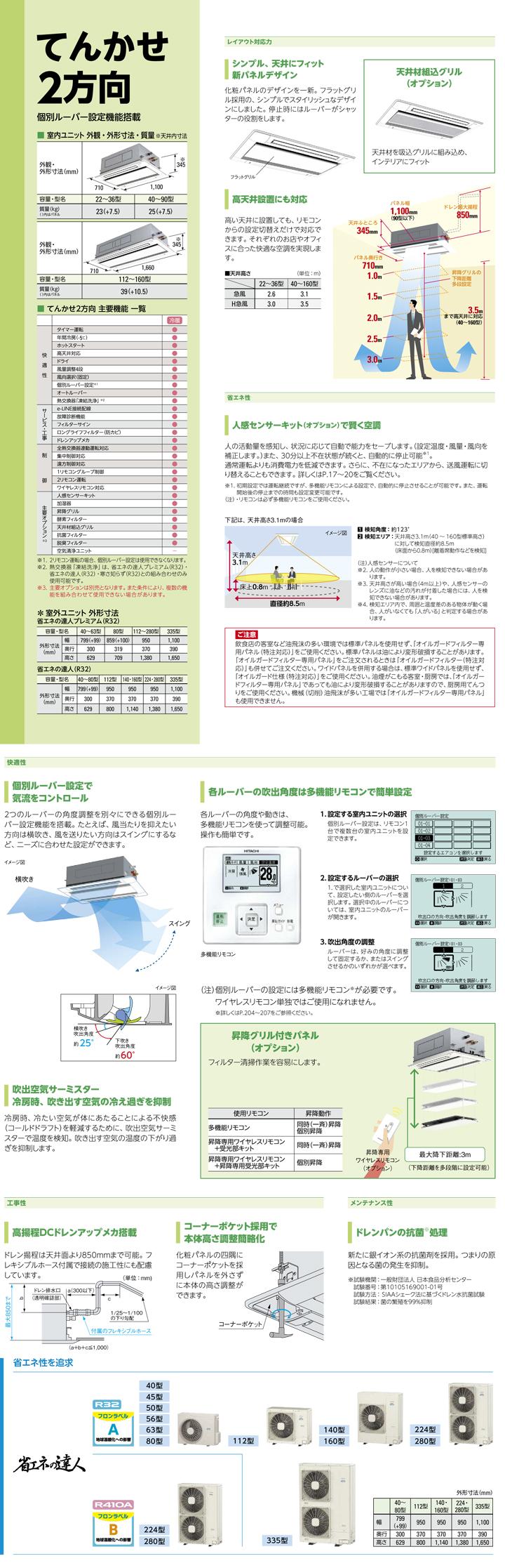 RCID-GP80RSHJ5カタログ