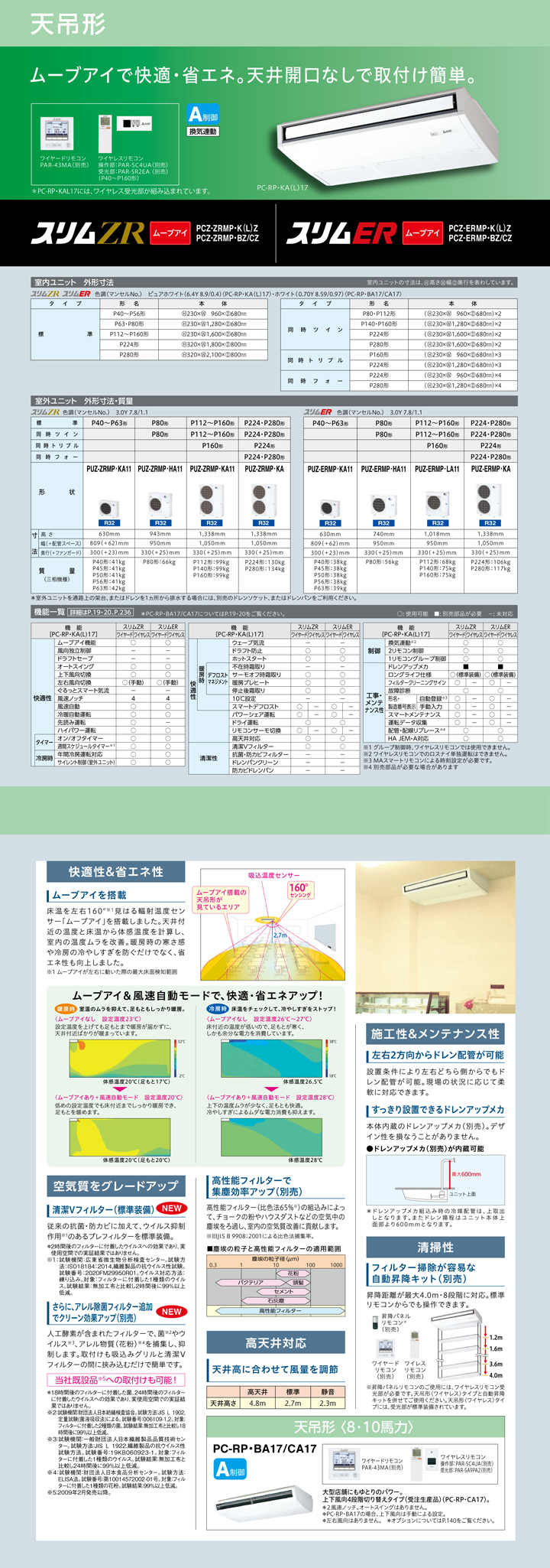 PCZ-ERMP112KLZカタログ