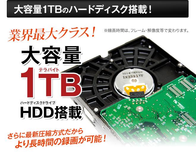 1TBハードディスク搭載