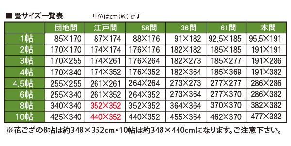 畳の規格サイズ表
