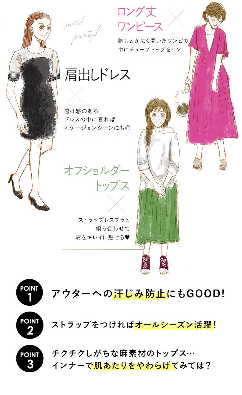 (アツギ)ATSUGI (アイスドール)ice doll×SHIROHATO コラボ レディース バスト2重 チューブトップ 吸湿冷感 涼感 インナー キャミソール