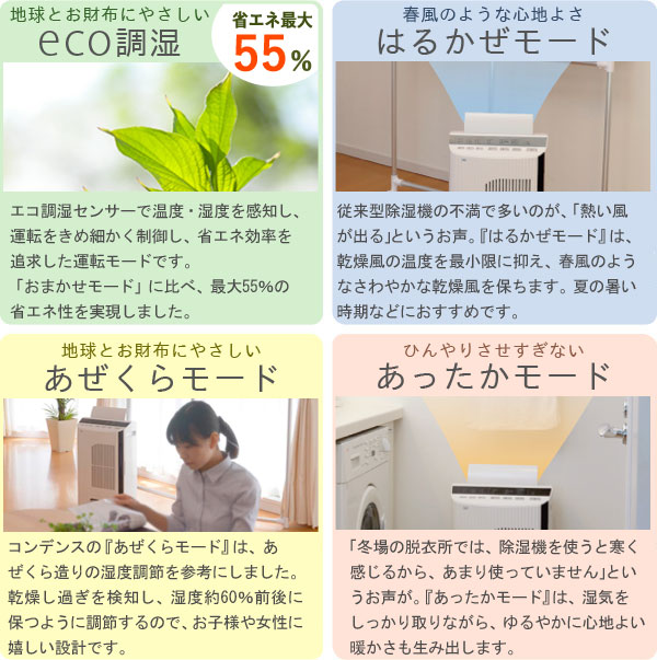 湿度とうまく付き合うための調湿設定。最大55%の省エネ性と快適な空間に