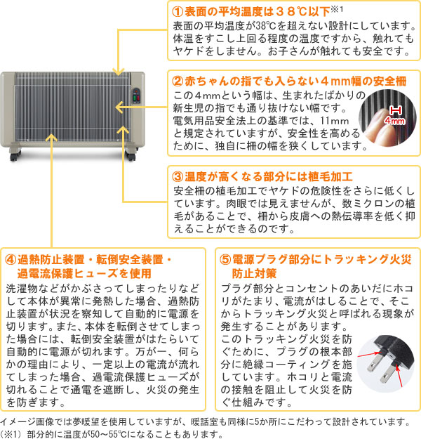 表面温度や安全策、植毛加工