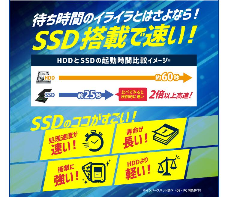 SSD搭載で快速!