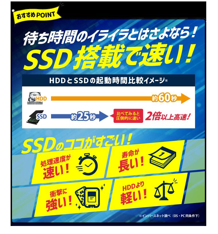 SSD搭載で速い!