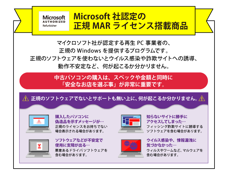 Microsoft社認定のMARライセンス搭載商品