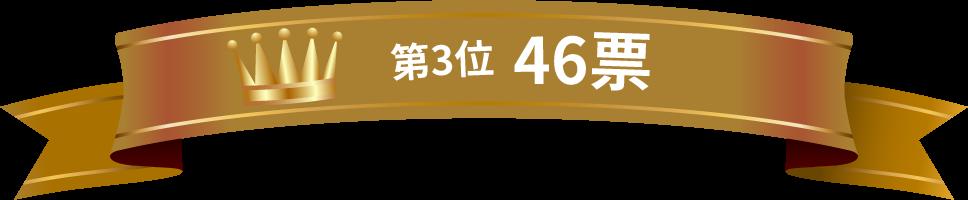 第3位 46票