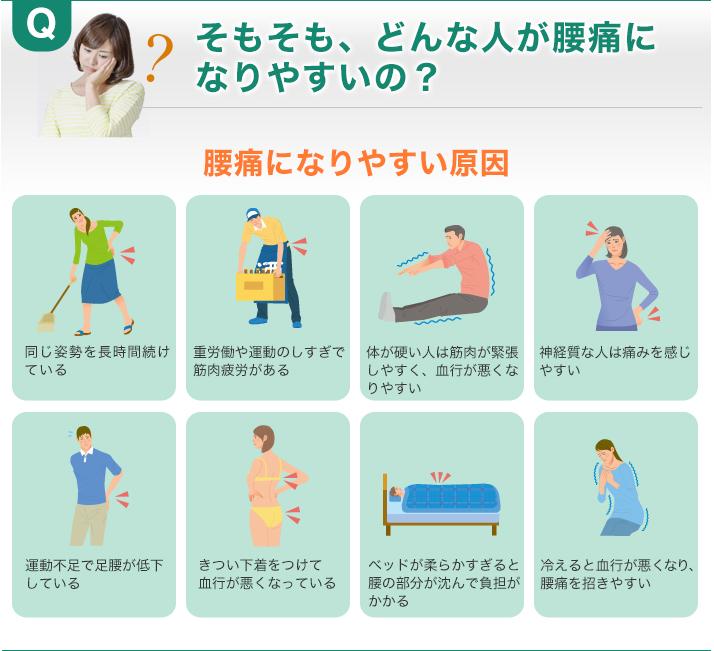 腰痛になりやすい原因