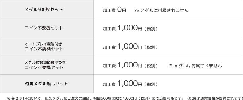 10円玉加工費用一覧