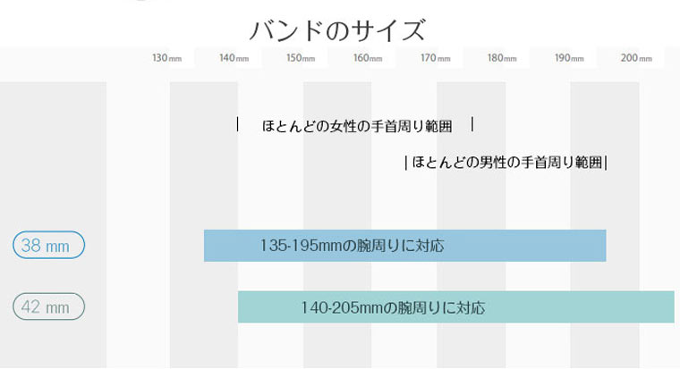 Apple Watch ベルト高品質メンズ