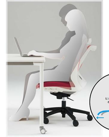 ノナ チェア ハイチェア 肘なし 樹脂脚 抵抗付ウレタン双輪キャスター付 特徴