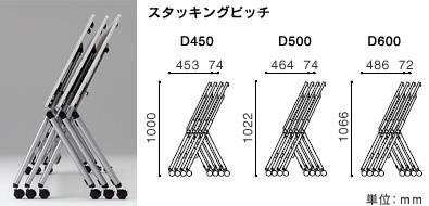 折りたたみテーブル NXシリーズ 特長5
