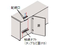 特徴 デスク配線 平机