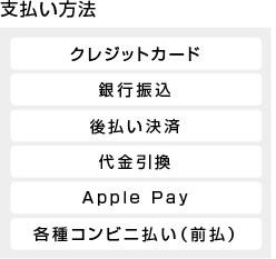 支払方法について