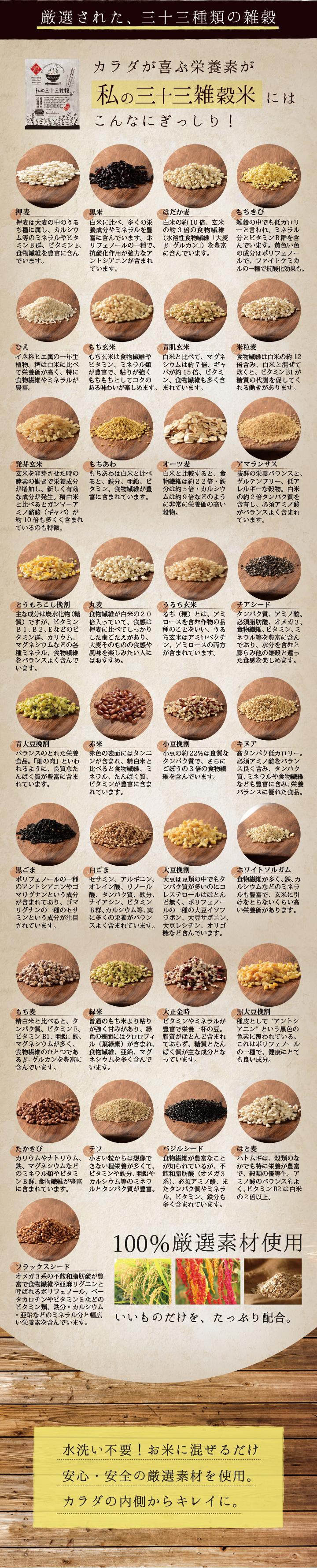 私の三十三雑穀 雑穀米 スーパーフード