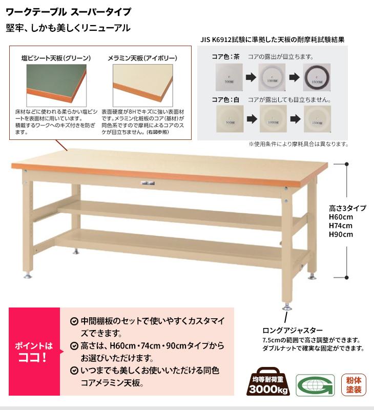 作業台スーパータイプ いつまでも美しく使えるメラミン天板